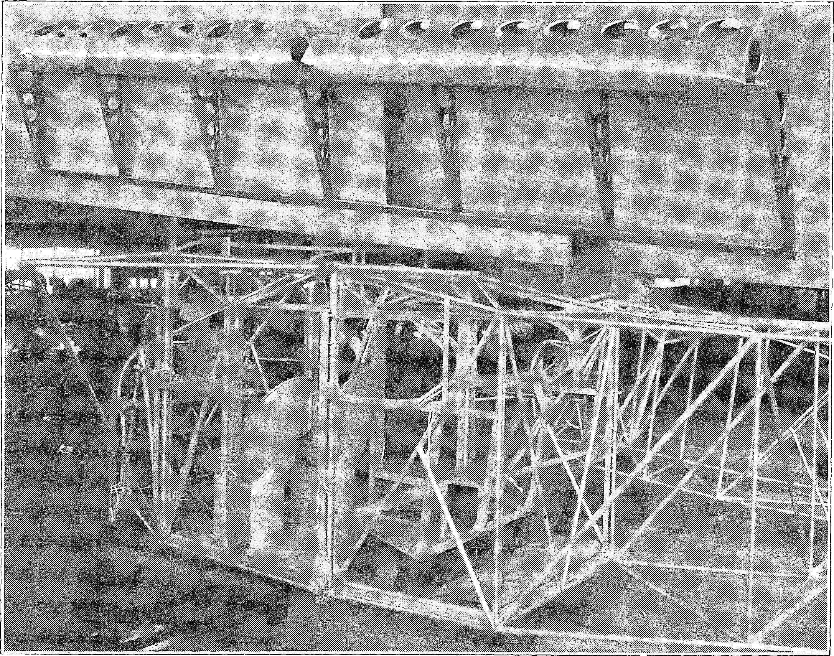 Segelflug, Motorflug und Modellflug sowie Luftfahrt und Luftverkehr im Deutschen Reich (Weimarer Republik) im Jahre 1929