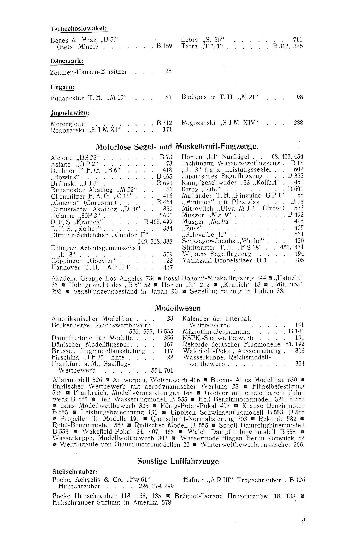 Sachregister und Inhaltsverzeichnis der Zeitschrift Flugsport 1938
